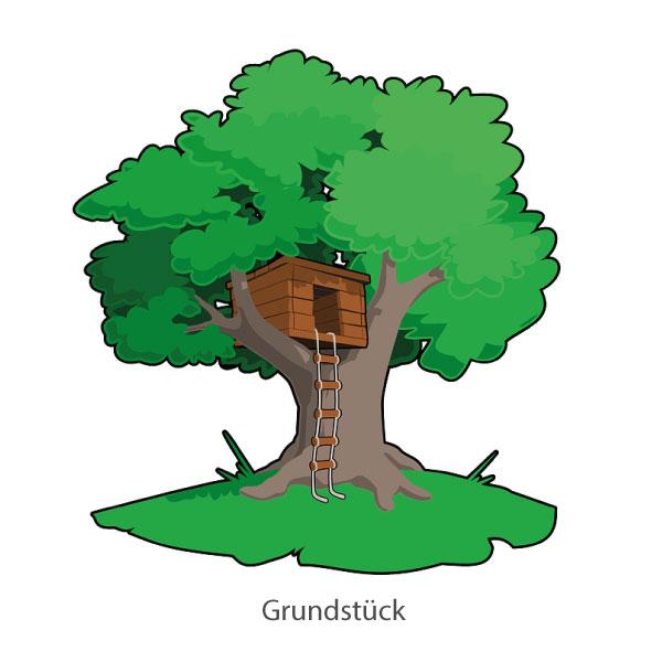 Immobilienbewertung-Online-Grundstück